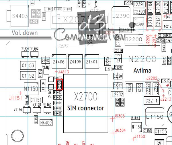 sim-komponen
