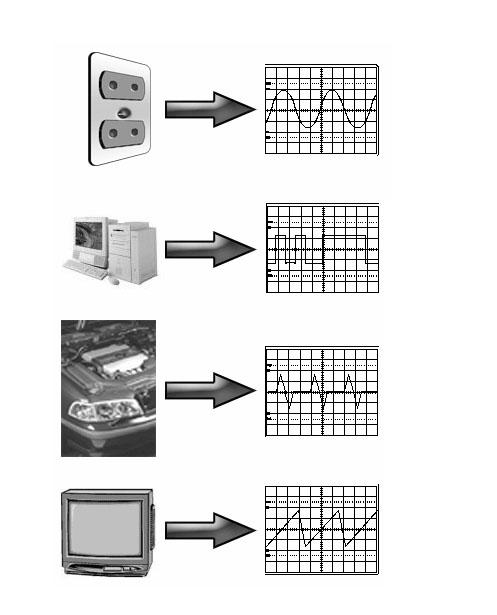 Cara Menggunakan Osciloskop 2 Fisika Indonesia