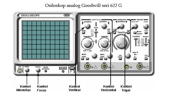 Osiloskop analog Goodwill seri 622 G
